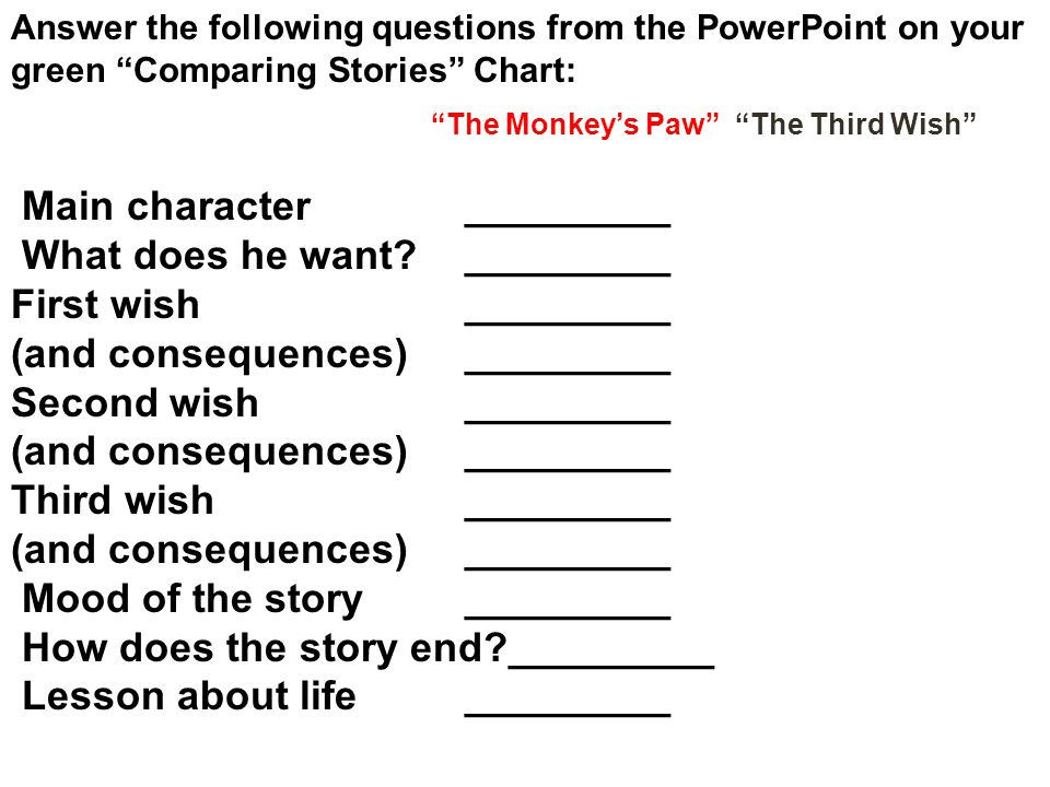 "Answer the following questions from the PowerPoint on your green ""Comparing Stories"" Chart: ""The Monkey's Paw"" ""The Third Wish"" Main character _______"
