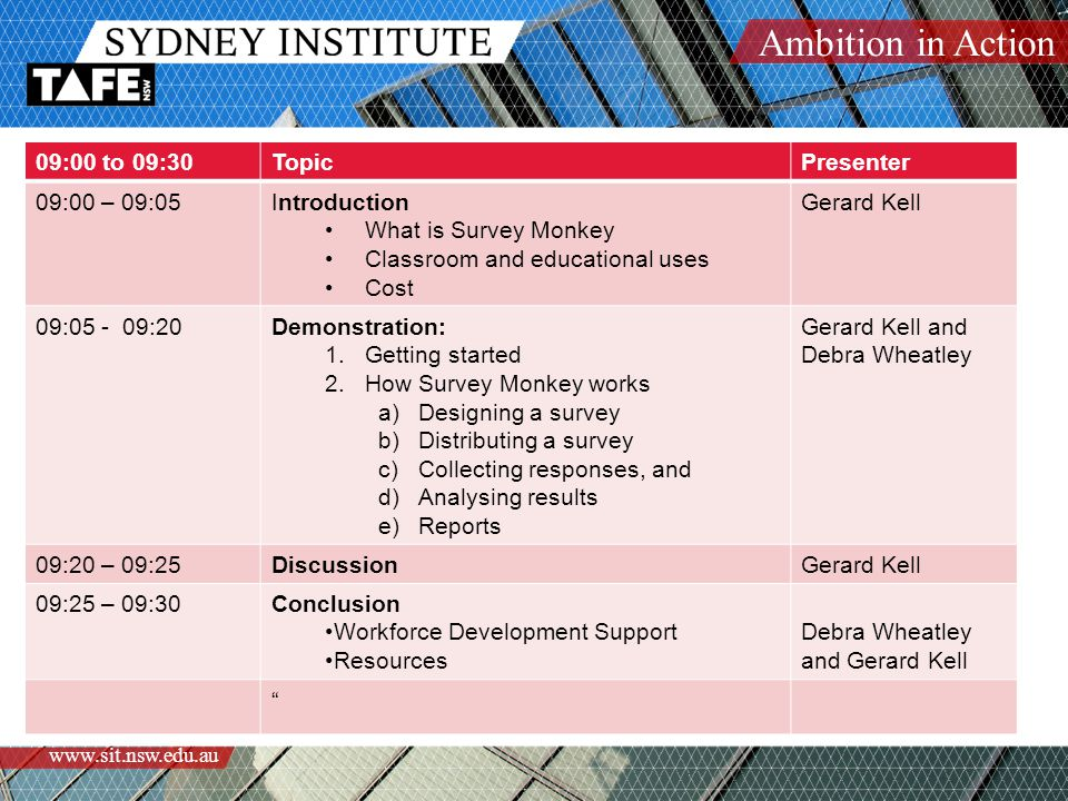 Ambition in Action www.sit.nsw.edu.au 09:00 to 09:30TopicPresenter 09:00 – 09:05Introduction What is Survey Monkey Classroom and educational uses Cost