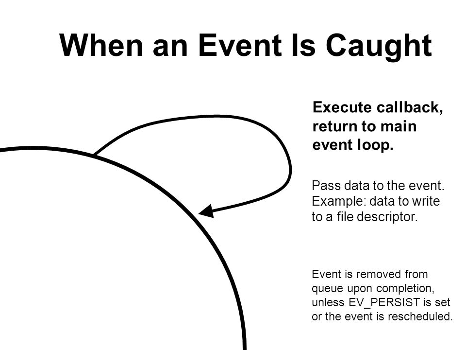Events vs threads Spawn threads for tasks (read, write, process) Any thread can wait until it has input, overall program still moves Threads are difficult to debug Threads can deadlock against each other Not all functions are thread safe, clobbering data Onus is on you to choreograph a careful dance, easy to mess up Main thread of execution loops over possible actions Actions include: read, write, signal, alarm Every possible action has an associated callback Callbacks process data Easy to debug, look at active event handler Deadlocks don't happen, data not clobbered by stray thread Program is always doing something, or looking for something to do Both used in high performance programming Both excellent for high performance packet actions
