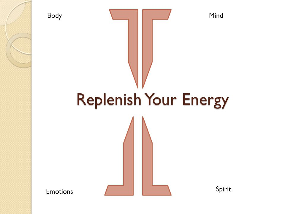 Replenish Your Energy BodyMind Spirit Emotions