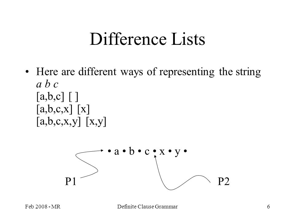 Feb 2008 - MRDefinite Clause Grammar6 Difference Lists Here are different ways of representing the string a b c [a,b,c] [ ] [a,b,c,x] [x] [a,b,c,x,y] [x,y] a b c x y P1 P2