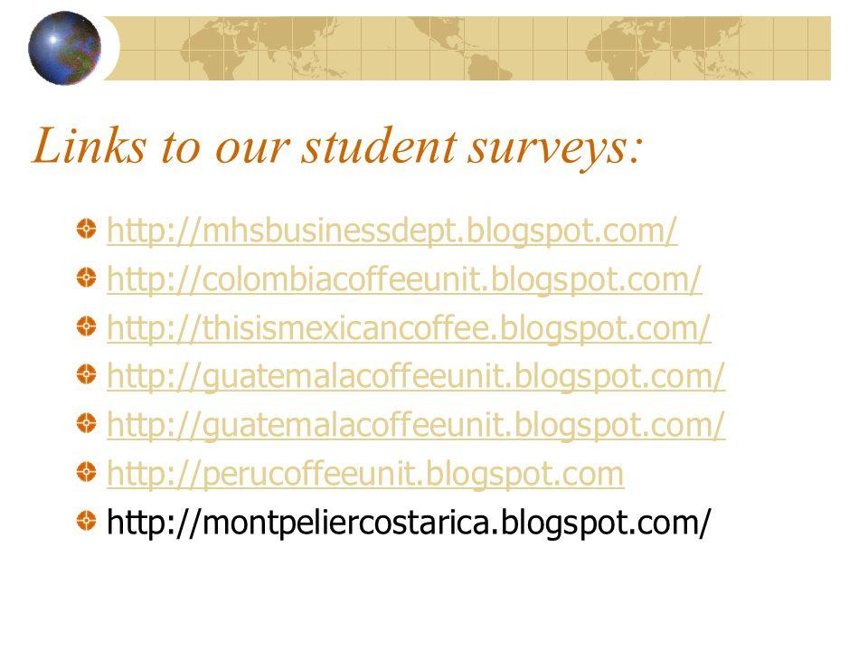 Links to our student surveys: http://mhsbusinessdept.blogspot.com/ http://colombiacoffeeunit.blogspot.com/ http://thisismexicancoffee.blogspot.com/ ht
