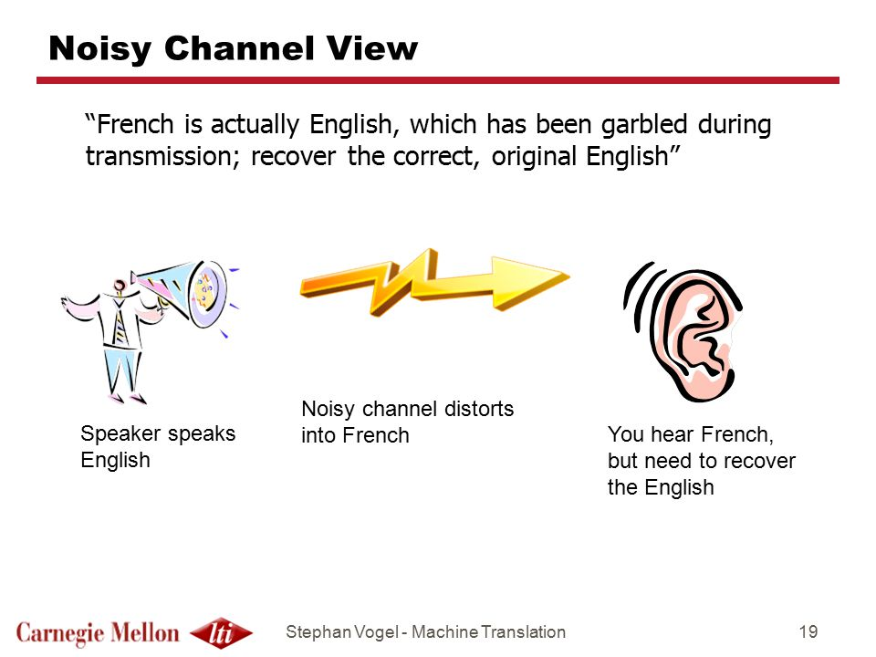 Stephan Vogel - Machine Translation19 Noisy Channel View French is actually English, which has been garbled during transmission; recover the correct, original English Speaker speaks English Noisy channel distorts into French You hear French, but need to recover the English