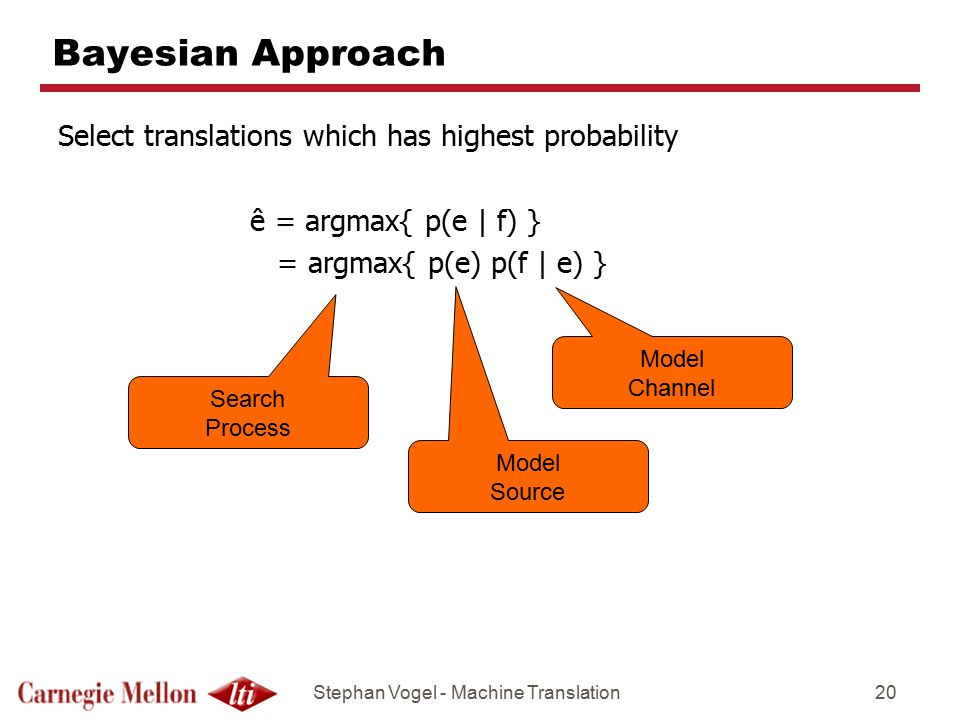 Stephan Vogel - Machine Translation20 Bayesian Approach Select translations which has highest probability ê = argmax{ p(e | f) } = argmax{ p(e) p(f | e) } Model Channel Model Source Search Process