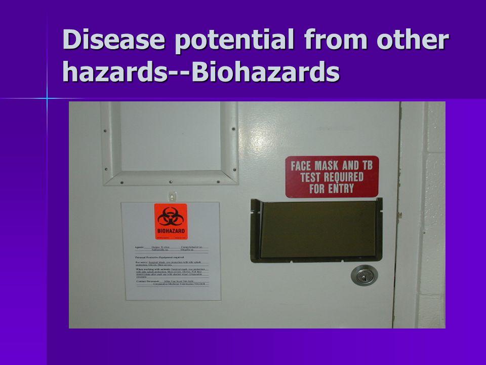 Disease potential from other hazards--Biohazards