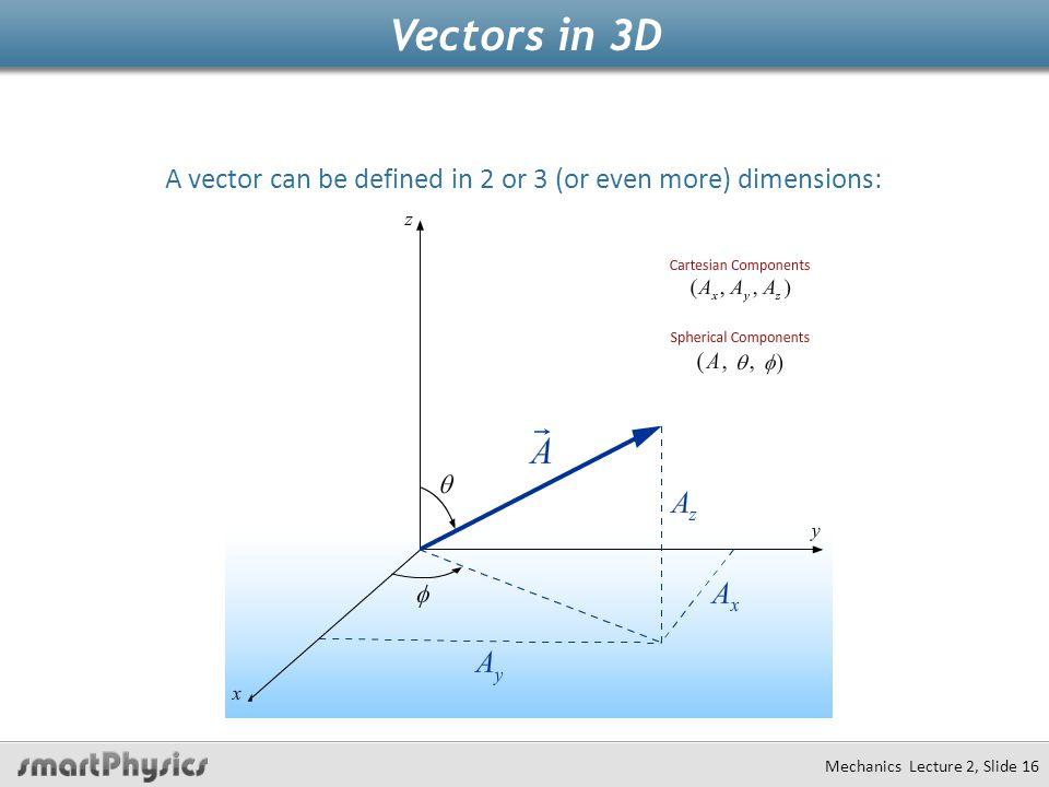 Acceleration Vector Mechanics Lecture 2, Slide 15