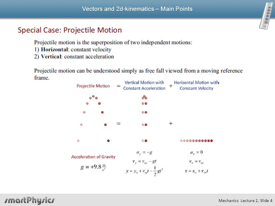 Mechanics Lecture 2, Slide 3 Vectors and 2d-kinematics – Main Points