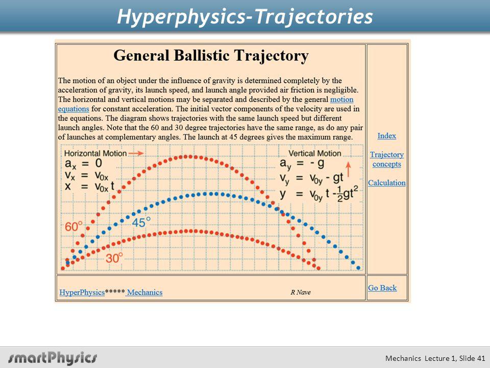 Hyperphysics-Trajectories Mechanics Lecture 1, Slide 40 http://hyperphysics.phy-astr.gsu.edu/hbase/traj.html