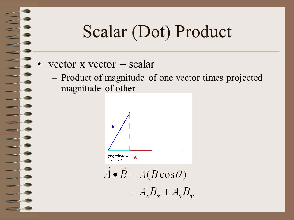 Scalar (Dot) Product vector x vector = scalar –Product of magnitude of one vector times projected magnitude of other