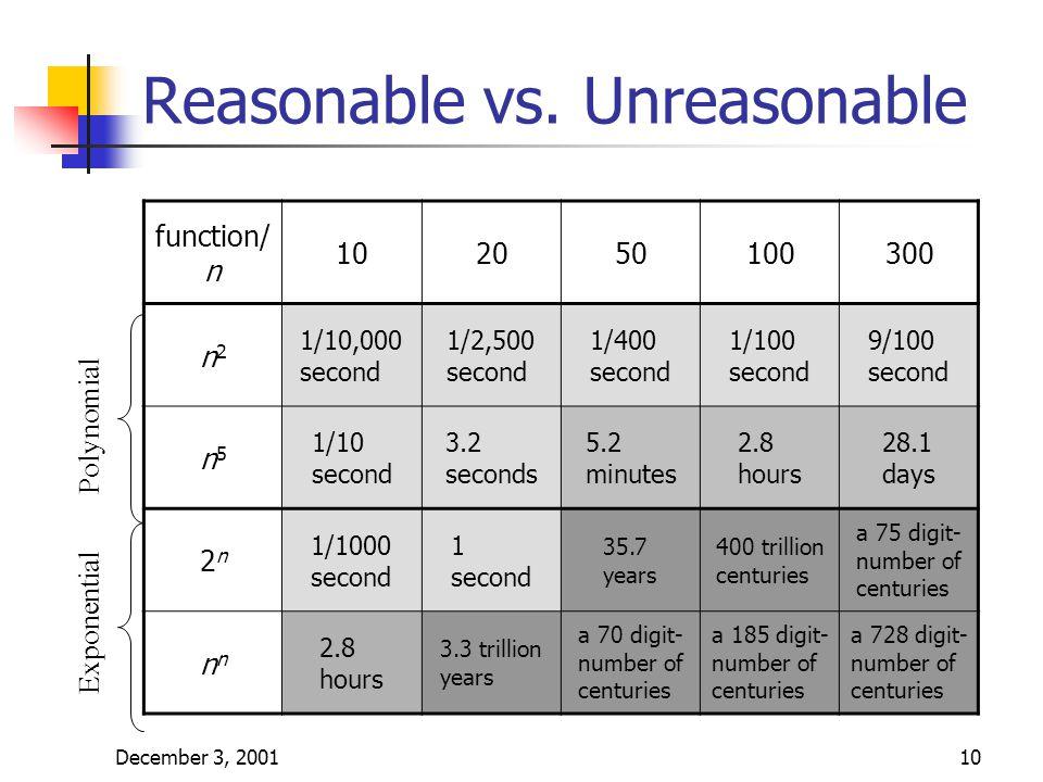 December 3, 200110 Reasonable vs.