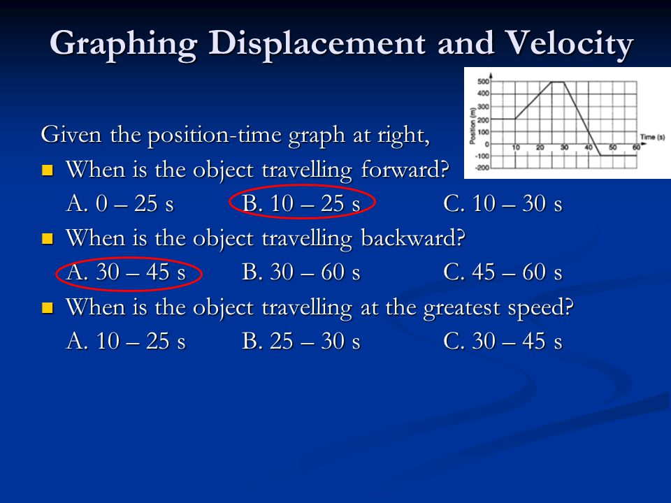 Graphing Displacement and Velocity Given the position-time graph at right, When is the object travelling forward.