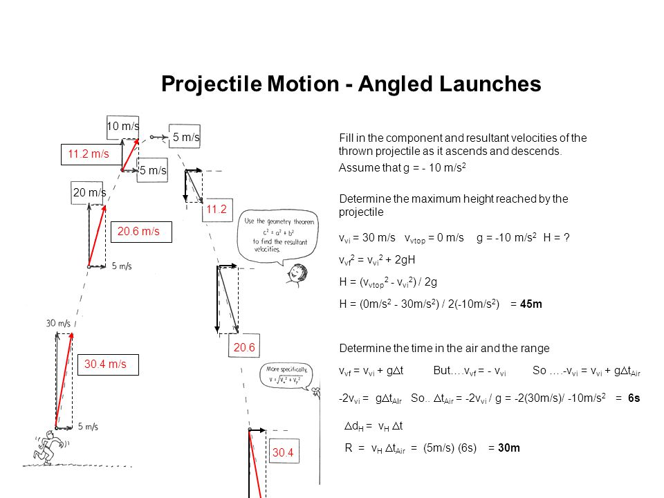 Projectile Motion - Angled Launches Fill in the component and resultant velocities of the thrown projectile as it ascends and descends. Assume that g