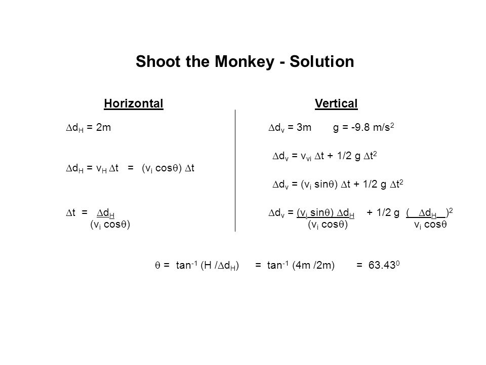 Shoot the Monkey - Solution HorizontalVertical  d H = 2m  d H = v H  t = (v i cos  )  t  t =  d H (v i cos  )  d v = 3m g = -9.8 m/s 2  d v