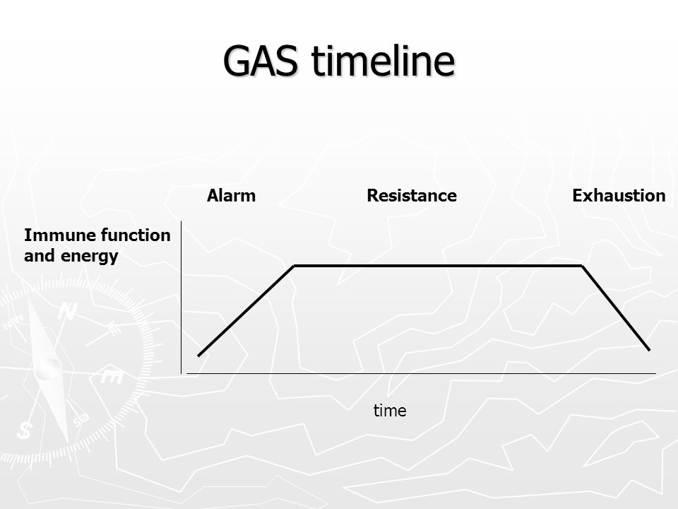 General Adaptation Syndrome ► Phases of GAS ► 1: Alarm reaction: ► Body's first response. ► 2: Resistance: ► Body adapts to stressor. ► 3: Exhaustion: