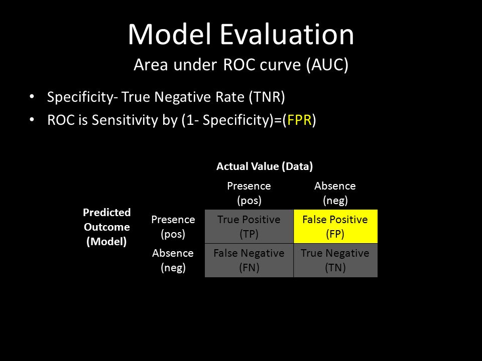 Model Evaluation Area under ROC curve (AUC) Specificity- True Negative Rate (TNR) ROC is Sensitivity by (1- Specificity)=(FPR) Actual Value (Data) Predicted Outcome (Model) Presence (pos) Absence (neg) Presence (pos) True Positive (TP) False Positive (FP) Absence (neg) False Negative (FN) True Negative (TN)