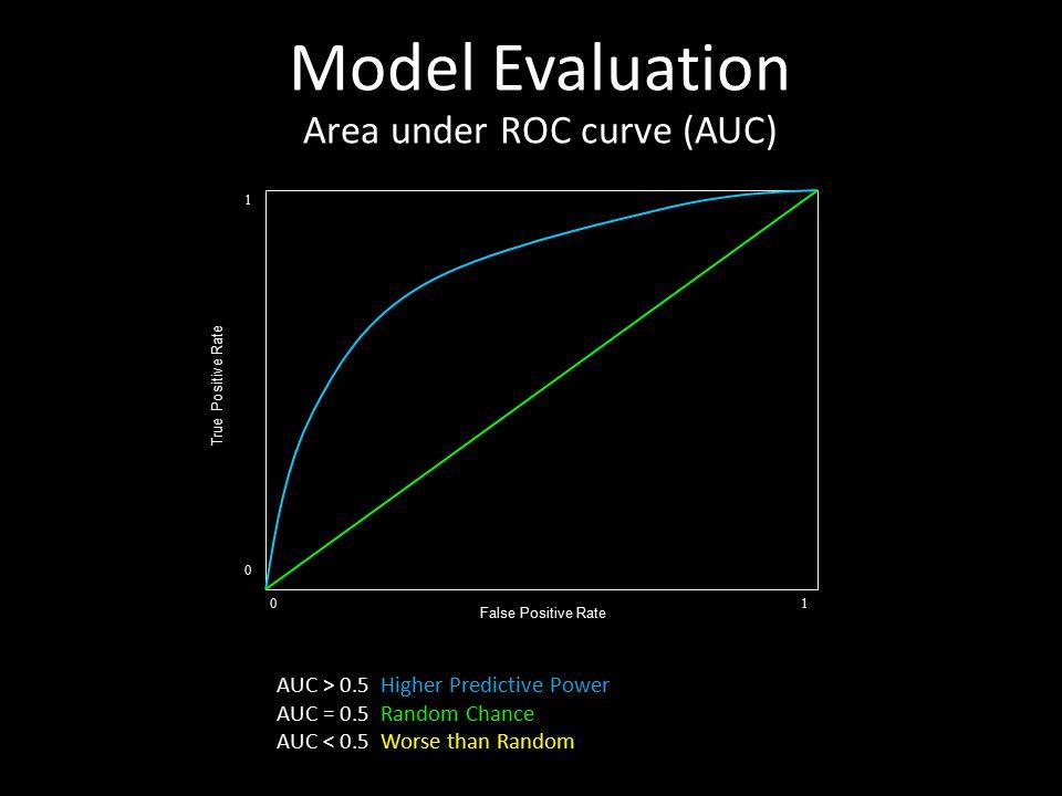 AUC > 0.5 Higher Predictive Power AUC = 0.5 Random Chance AUC < 0.5 Worse than Random False Positive Rate True Positive Rate 1 1 False Positive Rate True Positive Rate 1 0 False Positive Rate True Positive Rate 1 1 0 0 Model Evaluation Area under ROC curve (AUC)