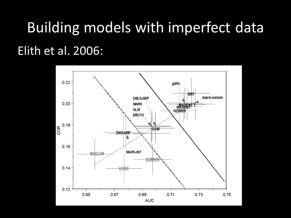 Building models with imperfect data Elith et al. 2006: