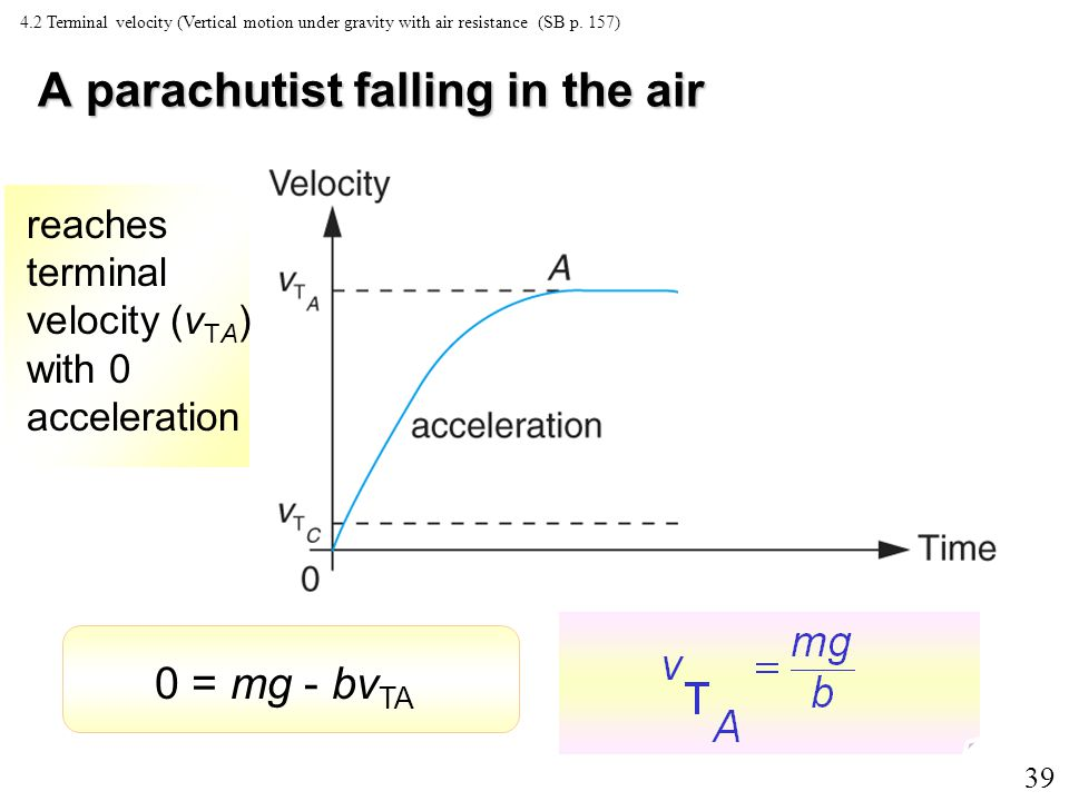 38 A parachutist falling in the air moves faster and faster reaches the terminal velocity (v TA ) with 0 acceleration the air resistance = his weight net force acting on him = 0 4.2 Terminal velocity (Vertical motion under gravity with air resistance (SB p.