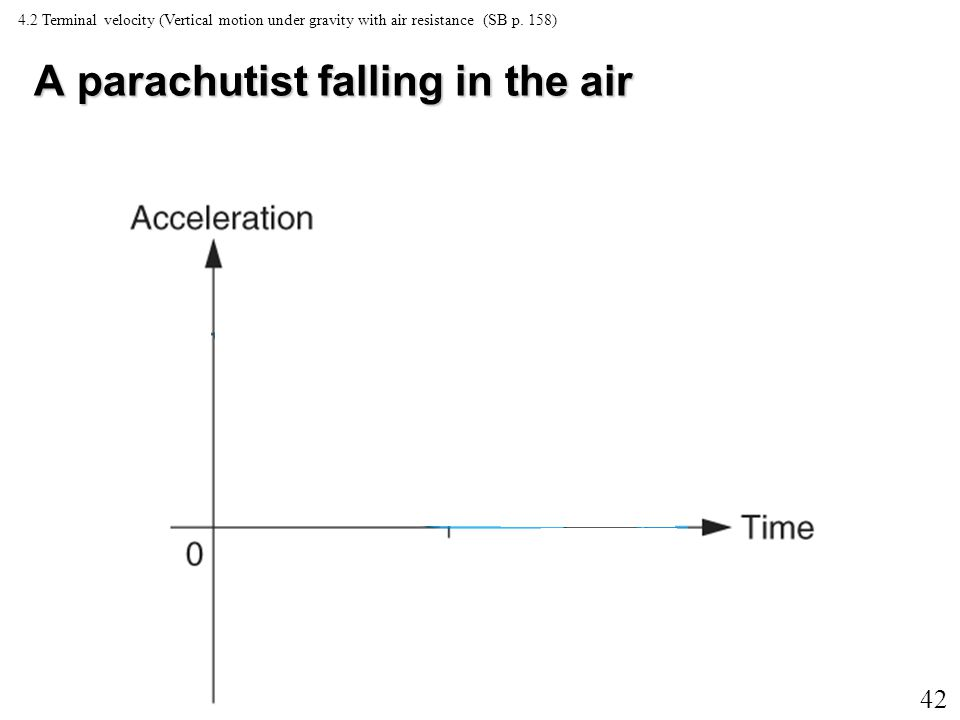 41 A parachutist falling in the air at a new lower terminal velocity v TC before he lands safely the air resistance will be balanced by the weight again 4.2 Terminal velocity (Vertical motion under gravity with air resistance (SB p.