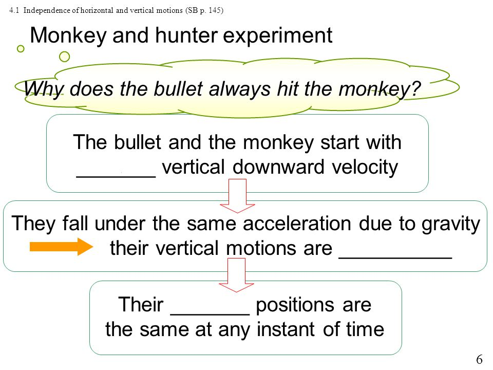 36 4.2 Terminal velocity (Vertical motion under gravity with air resistance (SB p.