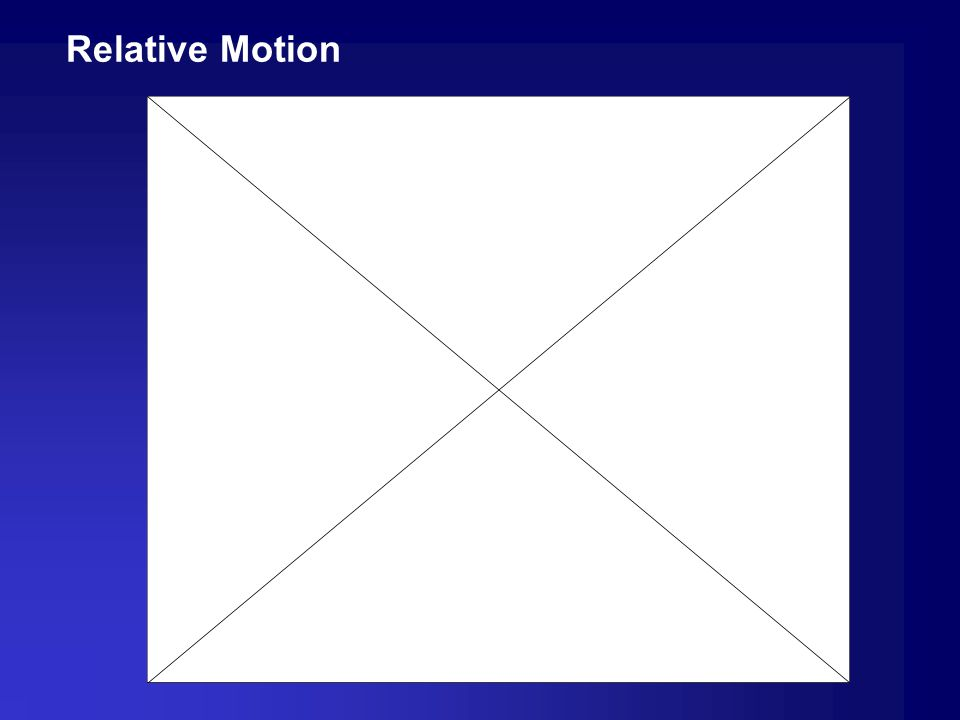 Relative Motion