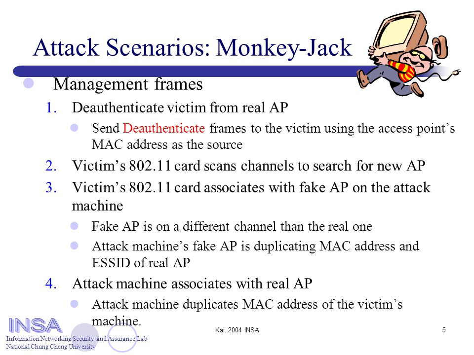 Information Networking Security and Assurance Lab National Chung Cheng University Kai, 2004 INSA5 Management frames 1.Deauthenticate victim from real