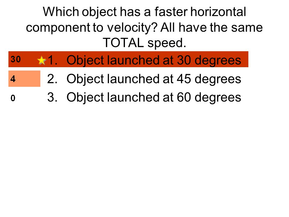 Which object has a faster horizontal component to velocity.