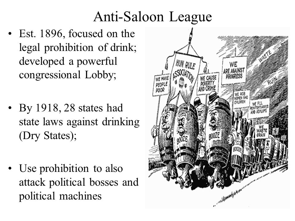 Anti-Saloon League Est.