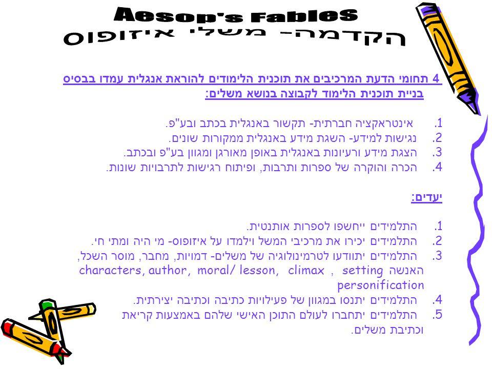 Fable 7- Two Friends Author- Lior Schain