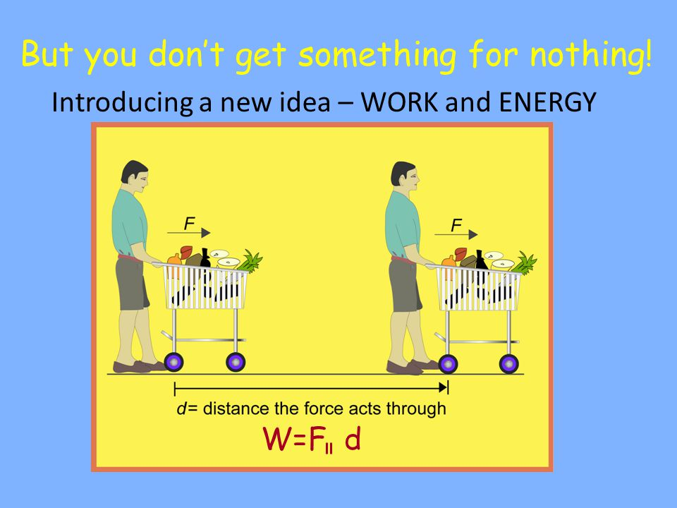But you don't get something for nothing! Introducing a new idea – WORK and ENERGY W=F d