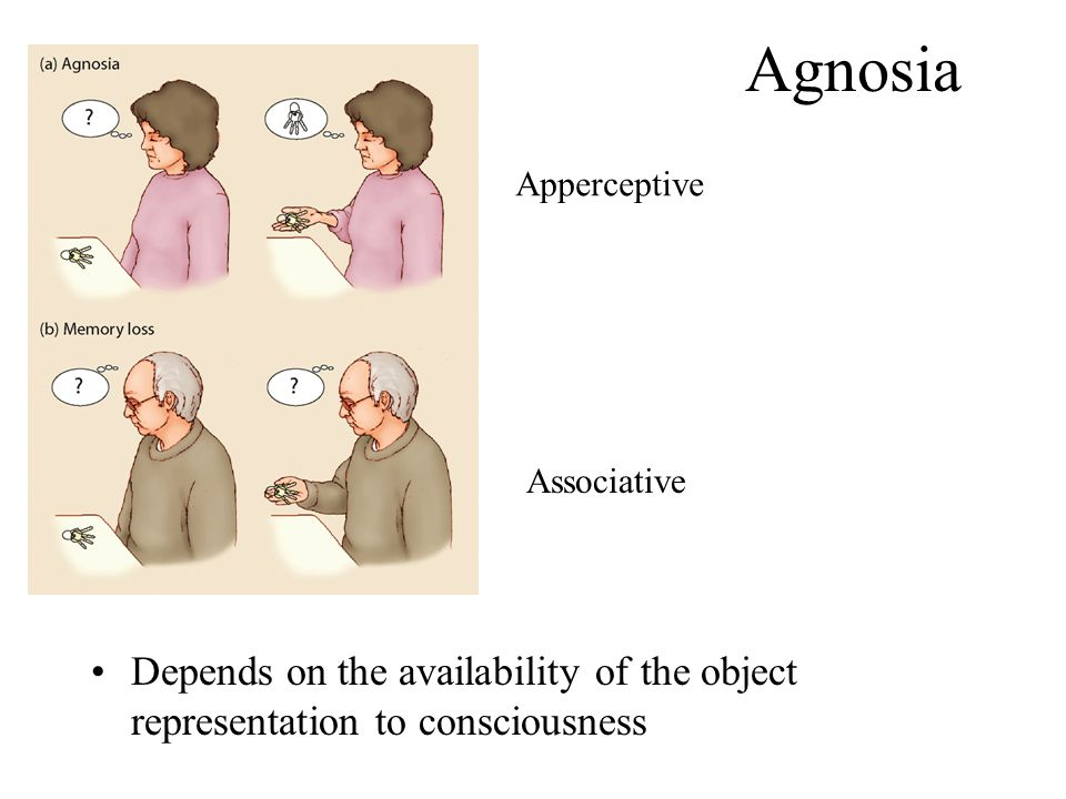 Agnosia Depends on the availability of the object representation to consciousness Apperceptive Associative