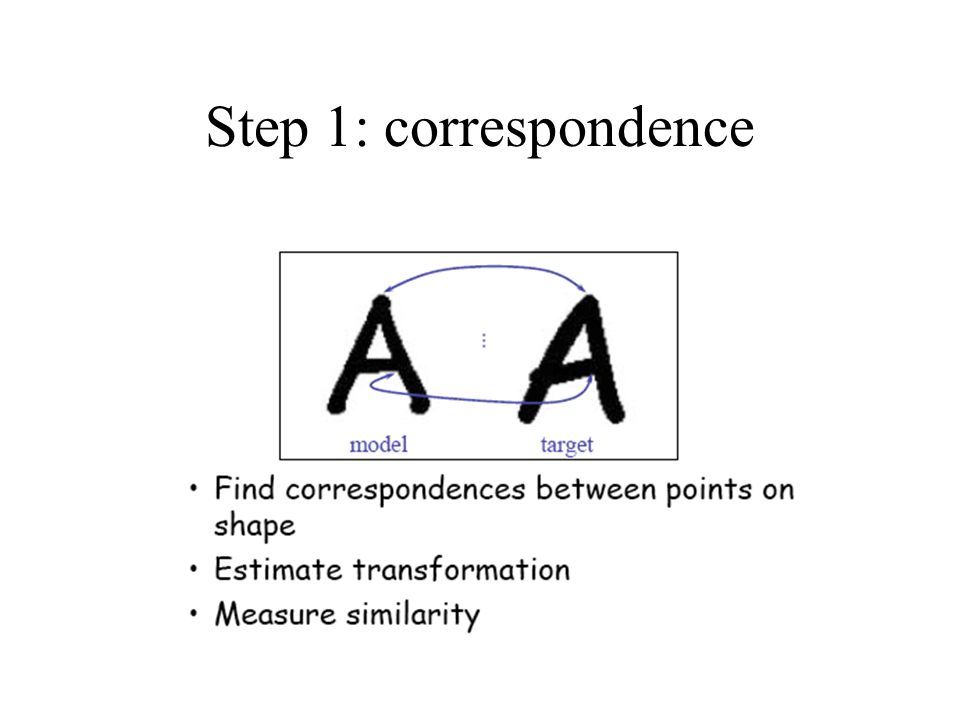 Step 1: correspondence