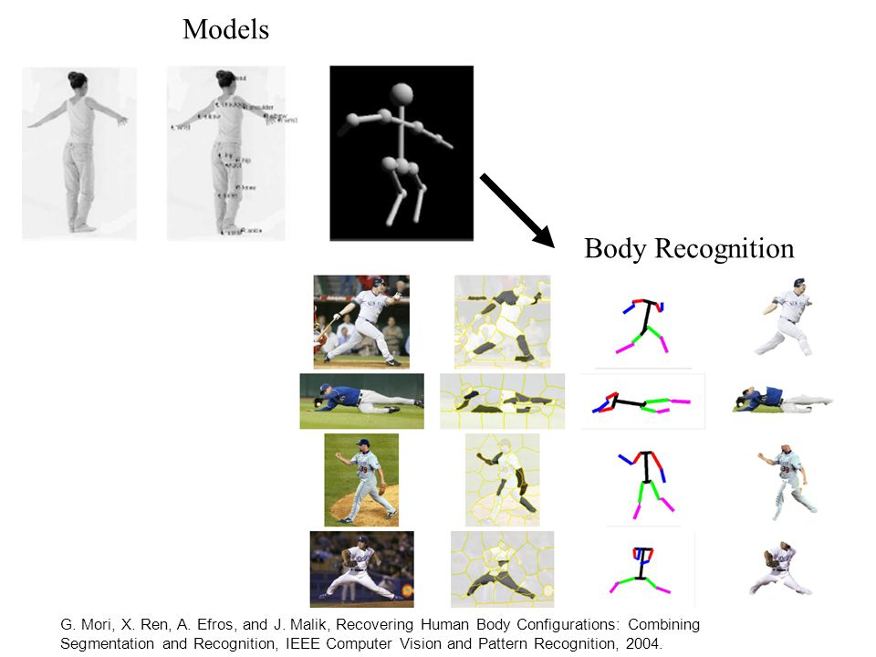 Models Body Recognition G. Mori, X. Ren, A. Efros, and J. Malik, Recovering Human Body Configurations: Combining Segmentation and Recognition, IEEE Co