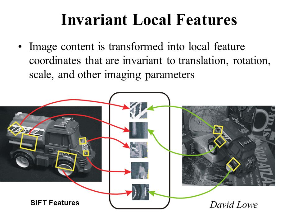 Invariant Local Features Image content is transformed into local feature coordinates that are invariant to translation, rotation, scale, and other imaging parameters SIFT Features David Lowe