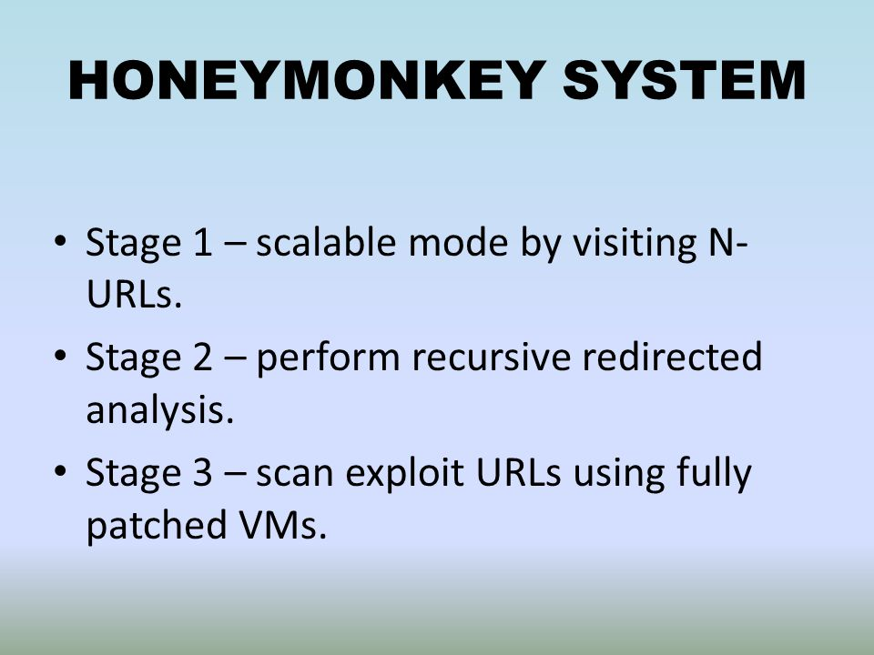 HONEYMONKEY SYSTEM Stage 1 – scalable mode by visiting N- URLs.