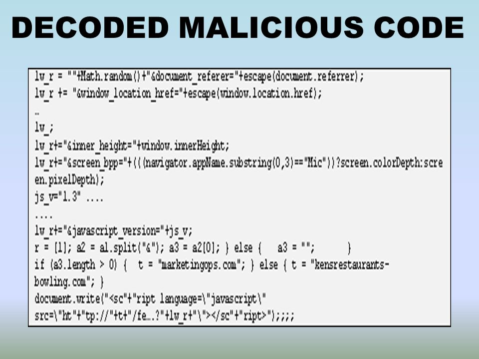 DECODED MALICIOUS CODE
