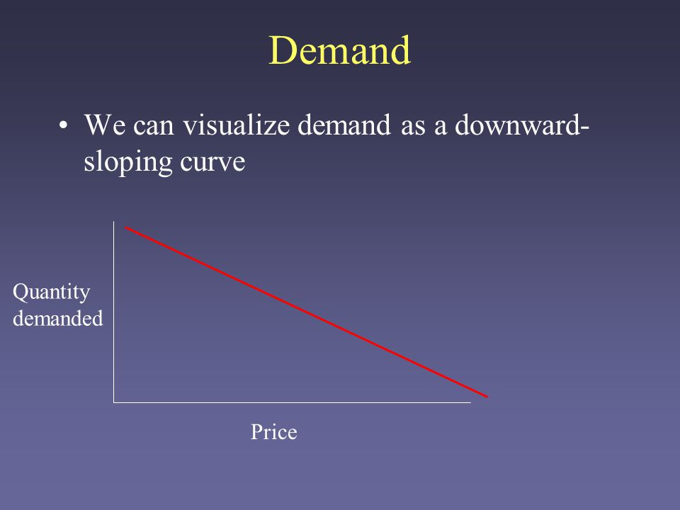 Demand We can visualize demand as a downward- sloping curve Price Quantity demanded