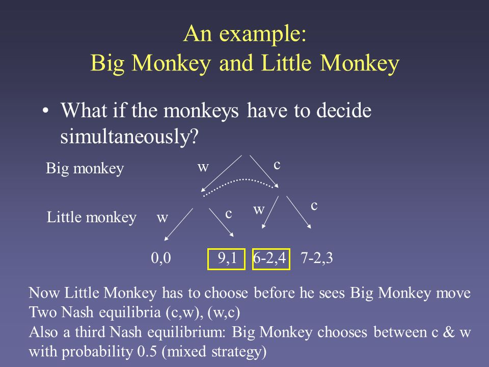 What if the monkeys have to decide simultaneously.