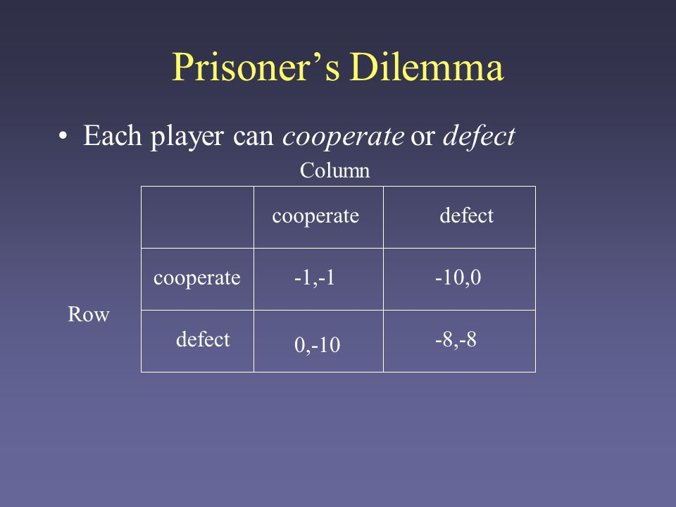 Prisoner's Dilemma Each player can cooperate or defect cooperatedefect 0,-10 -10,0 -8,-8 -1,-1 Row Column cooperate