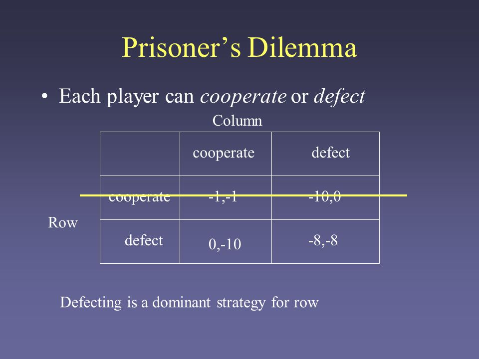 Prisoner's Dilemma Each player can cooperate or defect cooperatedefect 0,-10 -10,0 -8,-8 -1,-1 Row Column cooperate Defecting is a dominant strategy for row