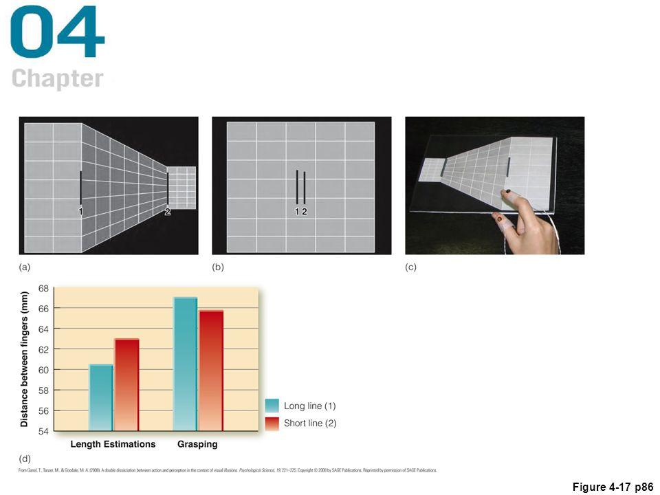 Figure 4-17 p86