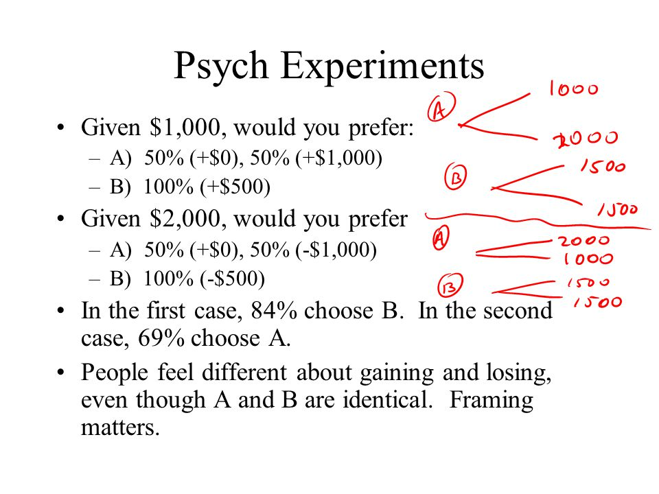 Psych Experiments Given $1,000, would you prefer: –A) 50% (+$0), 50% (+$1,000) –B) 100% (+$500) Given $2,000, would you prefer –A) 50% (+$0), 50% (-$1,000) –B) 100% (-$500) In the first case, 84% choose B.
