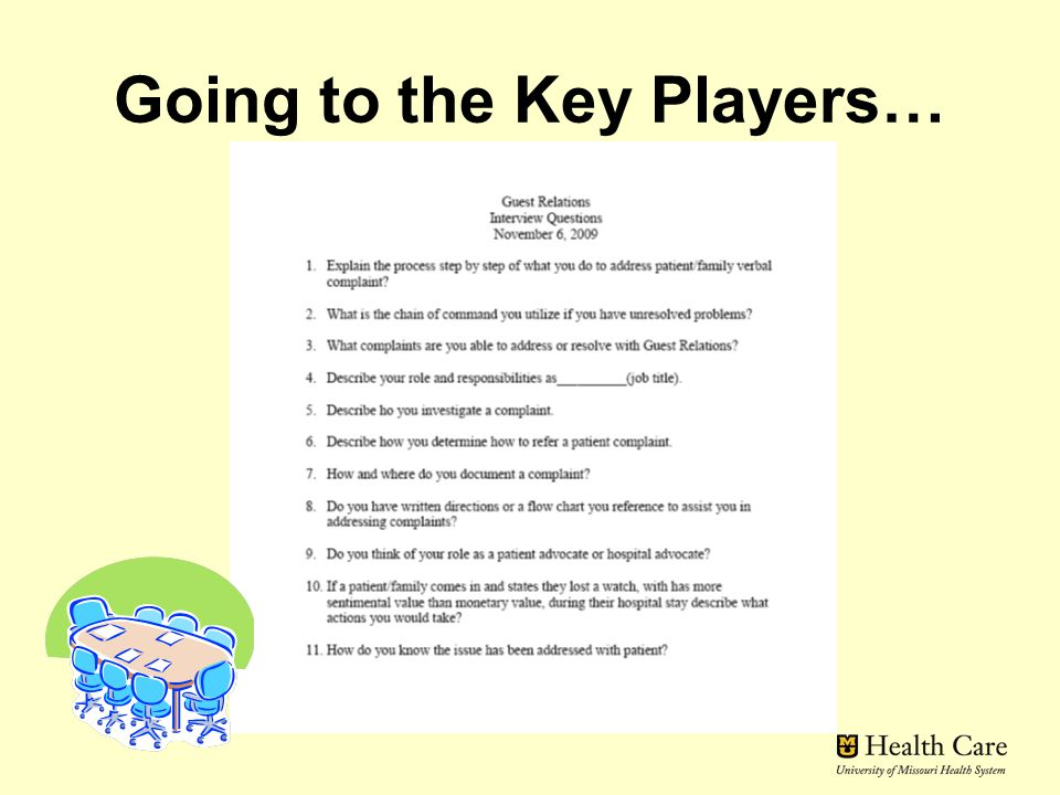 Going to the Key Players…