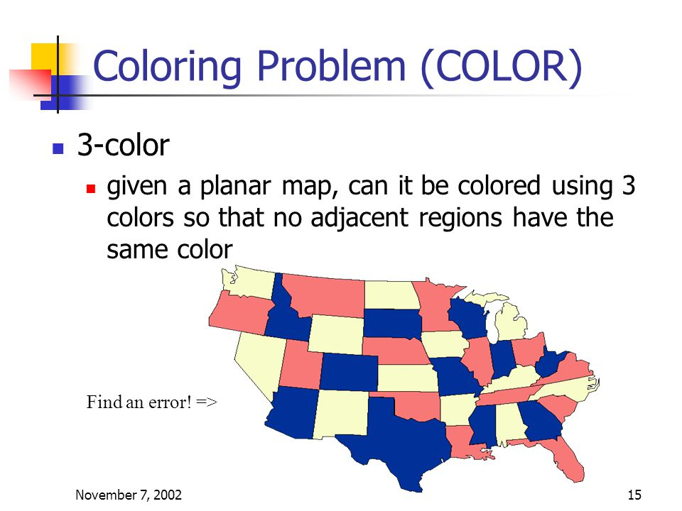 November 7, 200215 Coloring Problem (COLOR) 3-color given a planar map, can it be colored using 3 colors so that no adjacent regions have the same color Find an error.