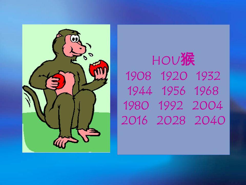 HOU 猴 1908 1920 1932 1944 1956 1968 1980 1992 2004 2016 2028 2040