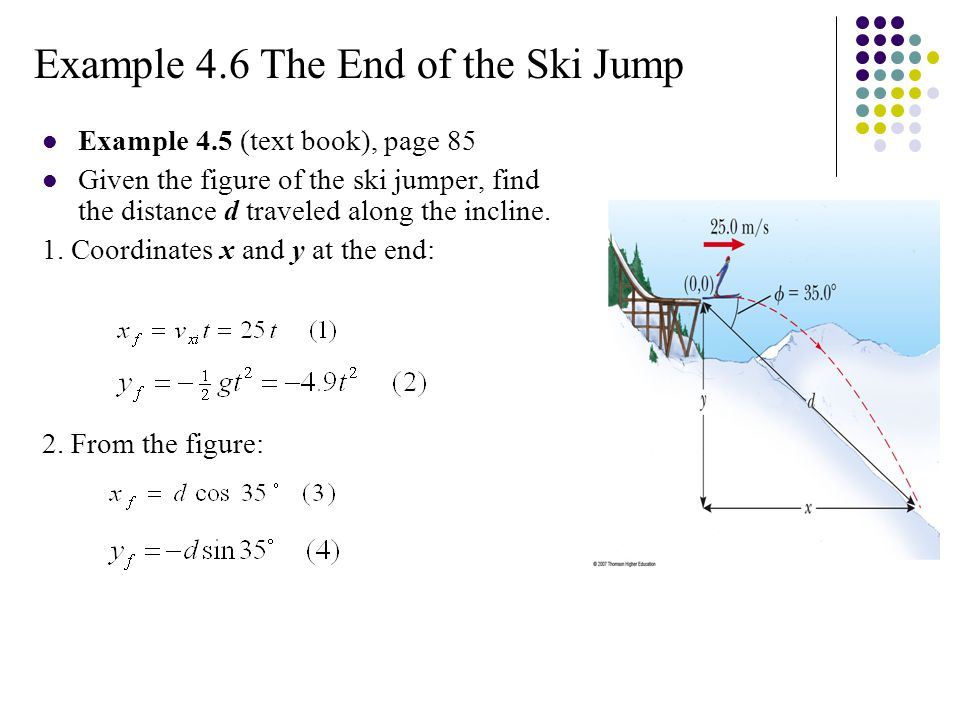Example 4.6 The End of the Ski Jump Example 4.5 (text book), page 85 Given the figure of the ski jumper, find the distance d traveled along the inclin