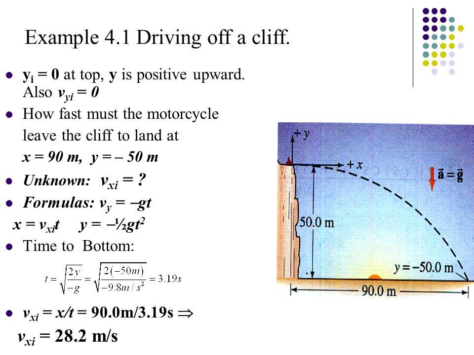Example 4.2 Kicked football Given: θ i = 37º, v i = 20 m/s v xi = v i cosθ i = 16 m/s & v yi = v i sinθ i = 12 m/s Find a.