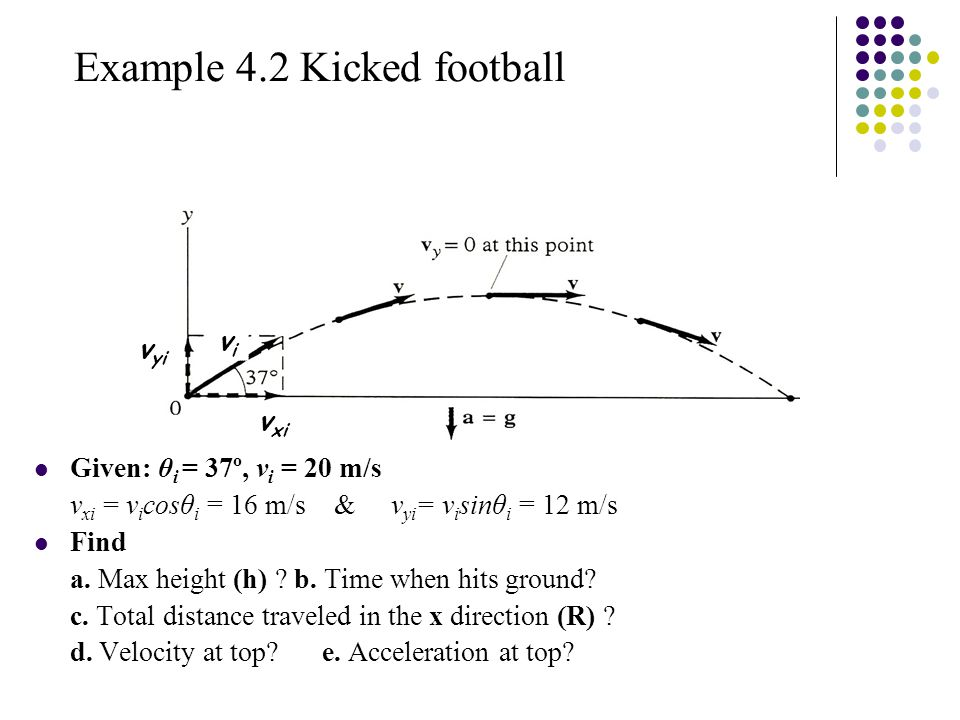 Example 4.2 Kicked football Given: θ i = 37º, v i = 20 m/s v xi = v i cosθ i = 16 m/s & v yi = v i sinθ i = 12 m/s Find a. Max height (h) ? b. Time wh