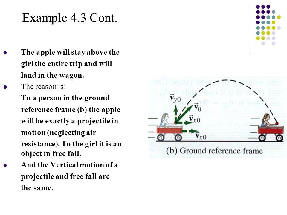 Example 4.3 Cont. The apple will stay above the girl the entire trip and will land in the wagon. The reason is: To a person in the ground reference fr