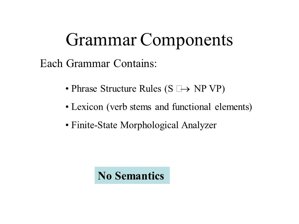 Grammar Components Each Grammar Contains: Phrase Structure Rules (S  NP VP) Lexicon (verb stems and functional elements) Finite-State Morphological Analyzer No Semantics